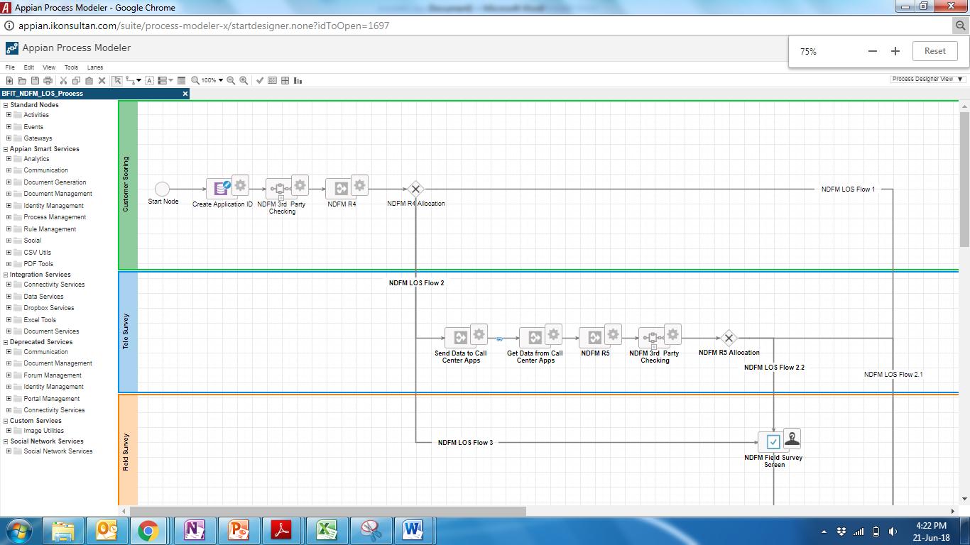 Generating Process Model Documentation, missing arrow title