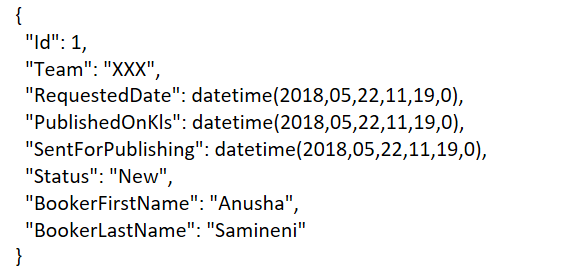 The Above Request Param Transforms To Below Format After Conversion With Datetime Function This Is Actual Requested Being Sent Over External Web